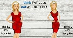 think FAT Lossnot WEIGHT LOSS FB 1200 x